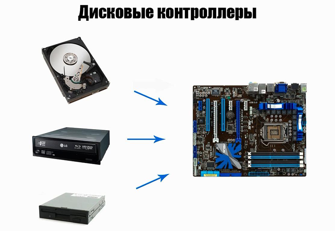 Дисковые контроллеры