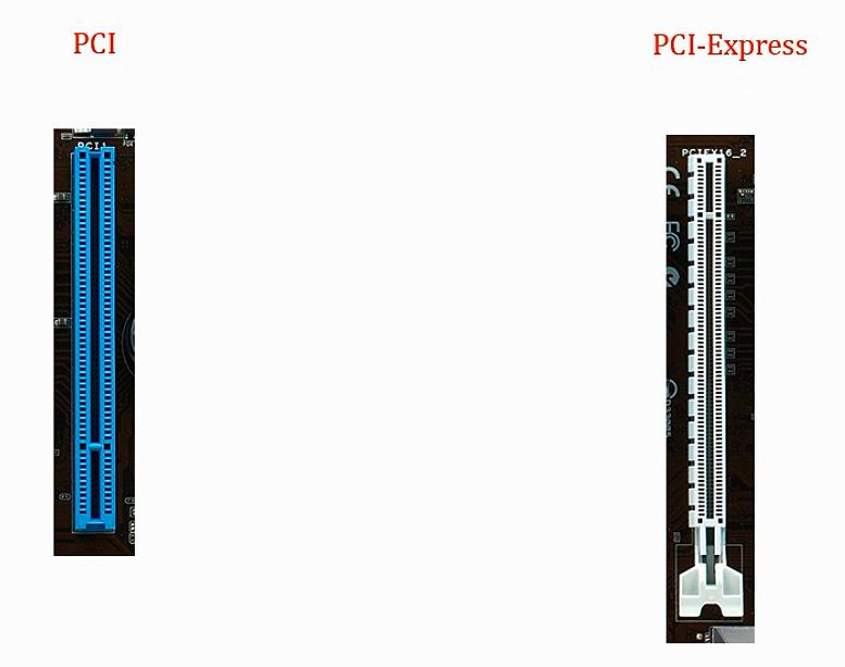Шина PCI и PCI-Express