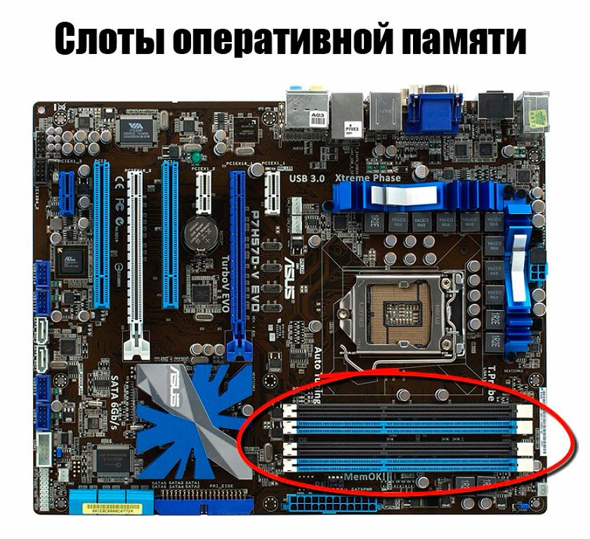 Слоты оперативной памяти