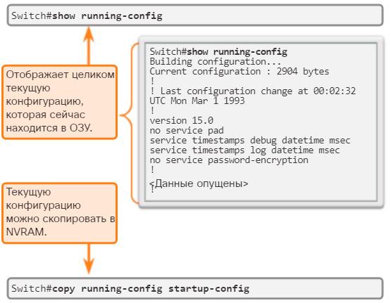Сохранение файла текущей конфигурации. CCNA Routing and Switching.