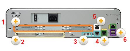 Устройство маршрутизатора. Подключение к маршрутизатору. CCNA Routing and Switching.