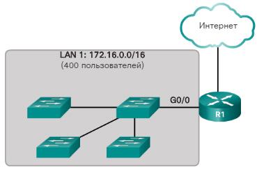 Сегментация сети. Проблемы с крупными широковещательными доменами. CCNA Routing and Switching.