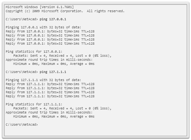 Типы IPv4-адресов. IPv4-адреса специального назначения. CCNA Routing and Switching.
