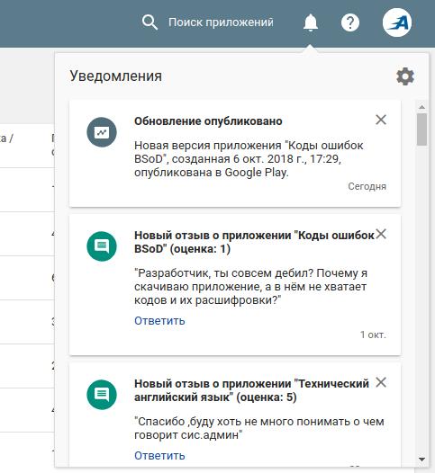 Отзывы пользователей в Google Play.