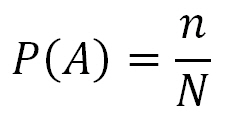Формула вычисления классической вероятности