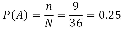 Теория вероятностей. Вероятность выпадения двух нечётных чисел подряд